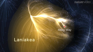 Depiction with threads of glowing light of the Milky Way's position in the enormous cluster of galaxies that moves through space together