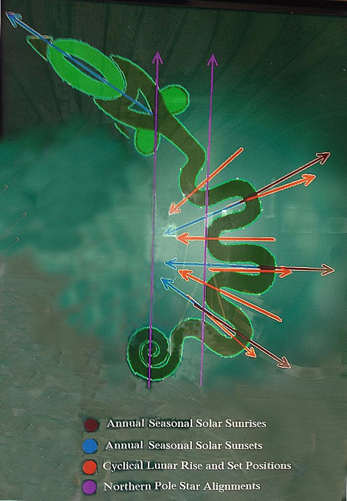 Serpent Star Alignments